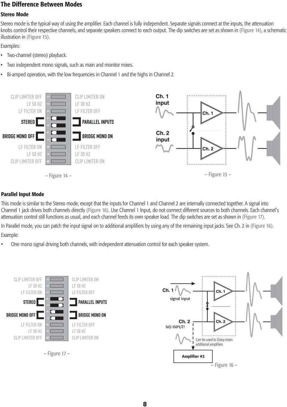 The dip switches are set as shown in (Figure 14), a schematic illustration in (Figure 15). Examples: ò Two-channel (stereo) playback. ò Two independent mono signals, such as main and monitor mixes.