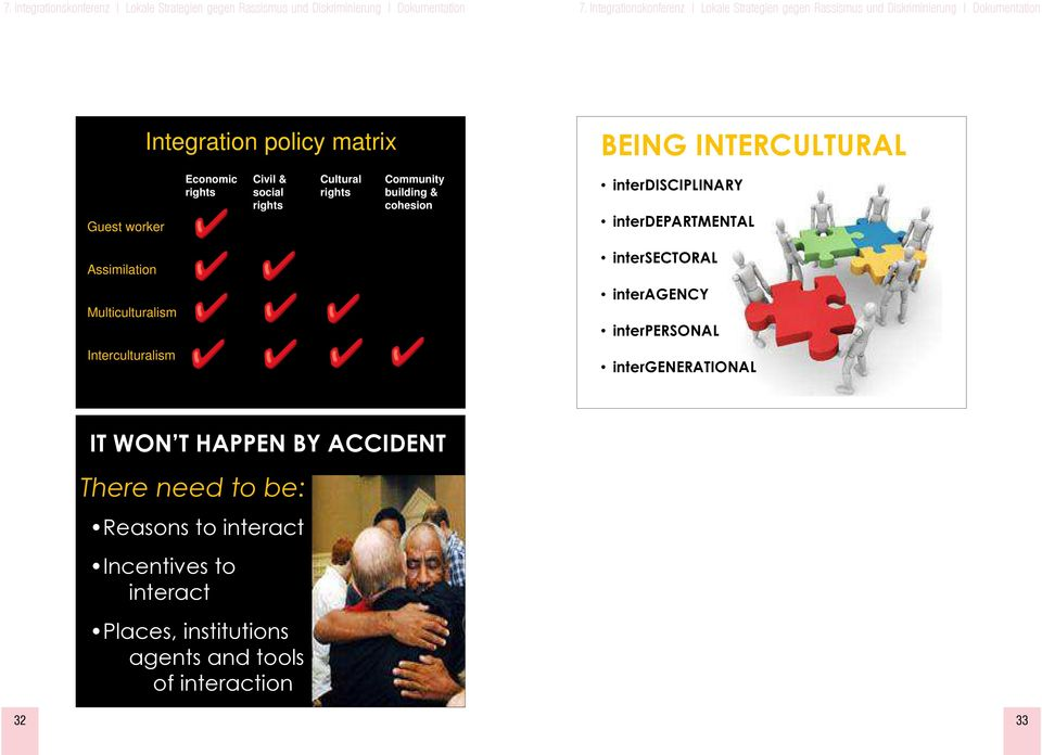 Multiculturalism interagency interpersonal Interculturalism intergenerational IT WON T HAPPEN BY ACCIDENT