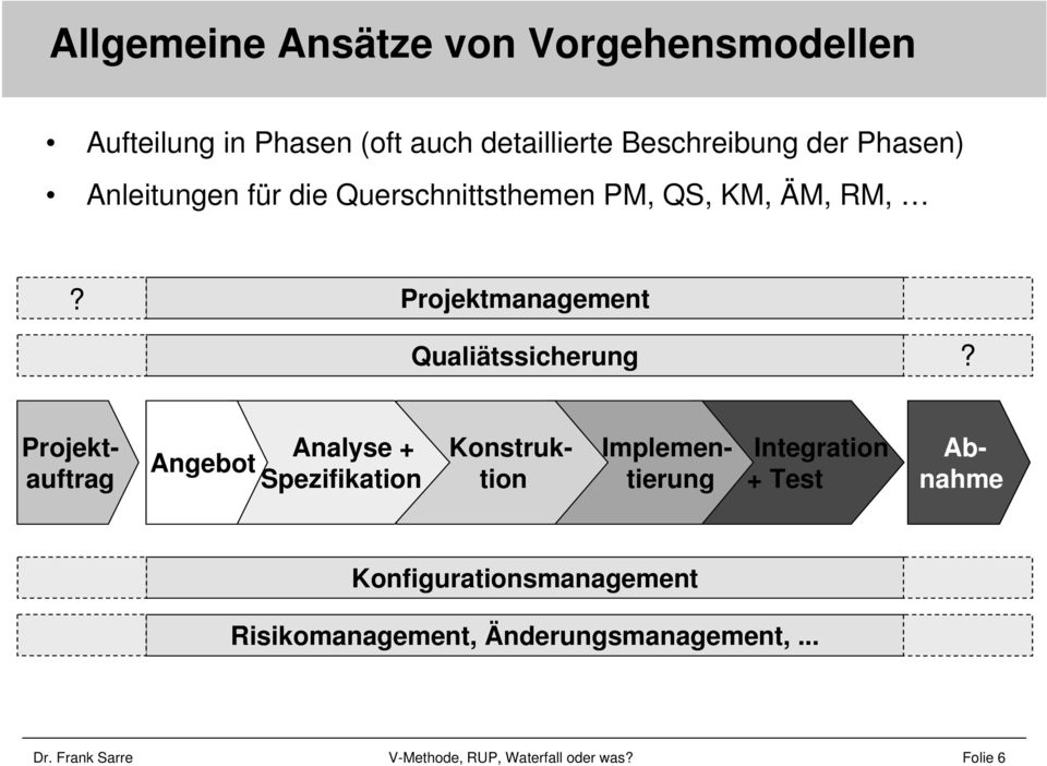 Projektmanagement Qualiätssicherung?