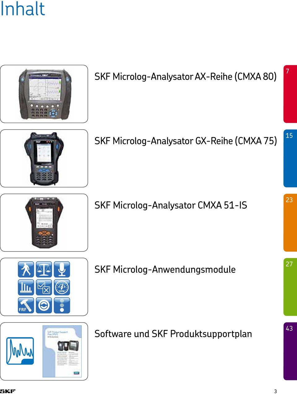 Microlog-Analysator CMXA 51-IS 23 SKF