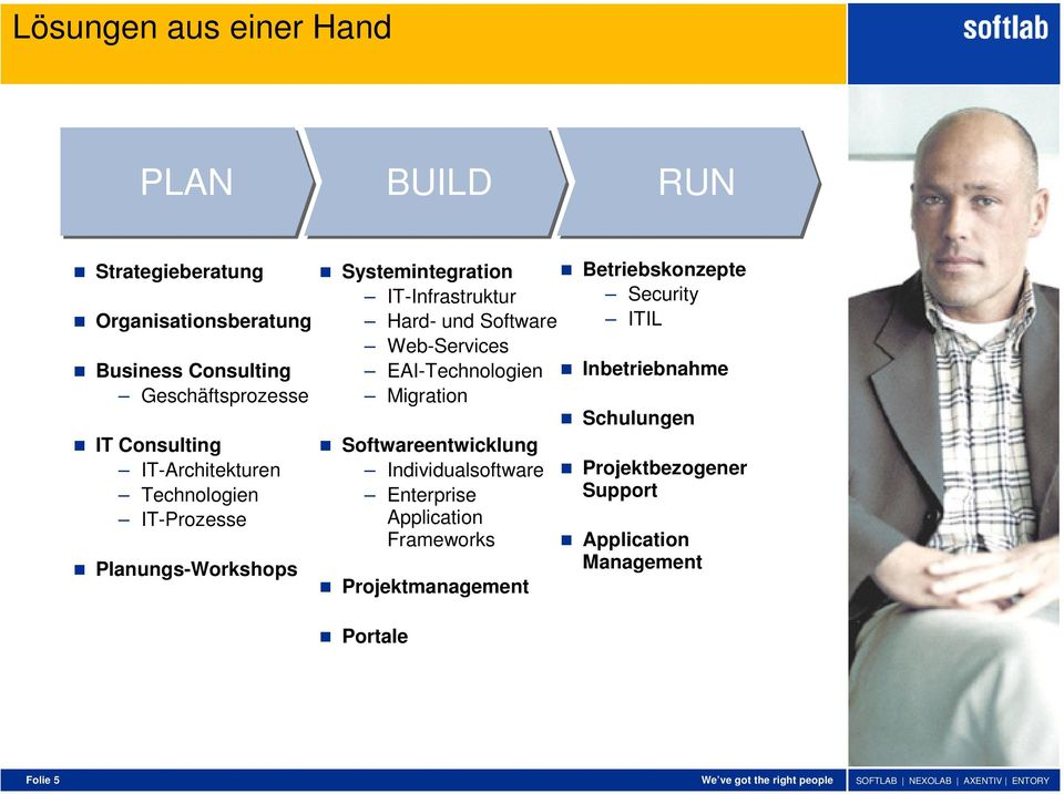 EAI-Technologien Migration Softwareentwicklung Individualsoftware Enterprise Application Frameworks Projektmanagement Betriebskonzepte