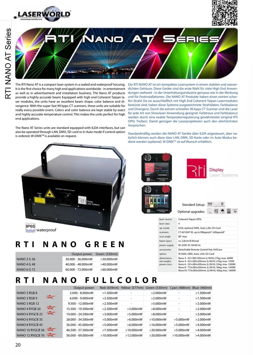 The Nano AT products provide a highly accurate beam: Equipped with high end Coherent Taipan laser modules, the units have an excellent beam shape, color balance and divergence.