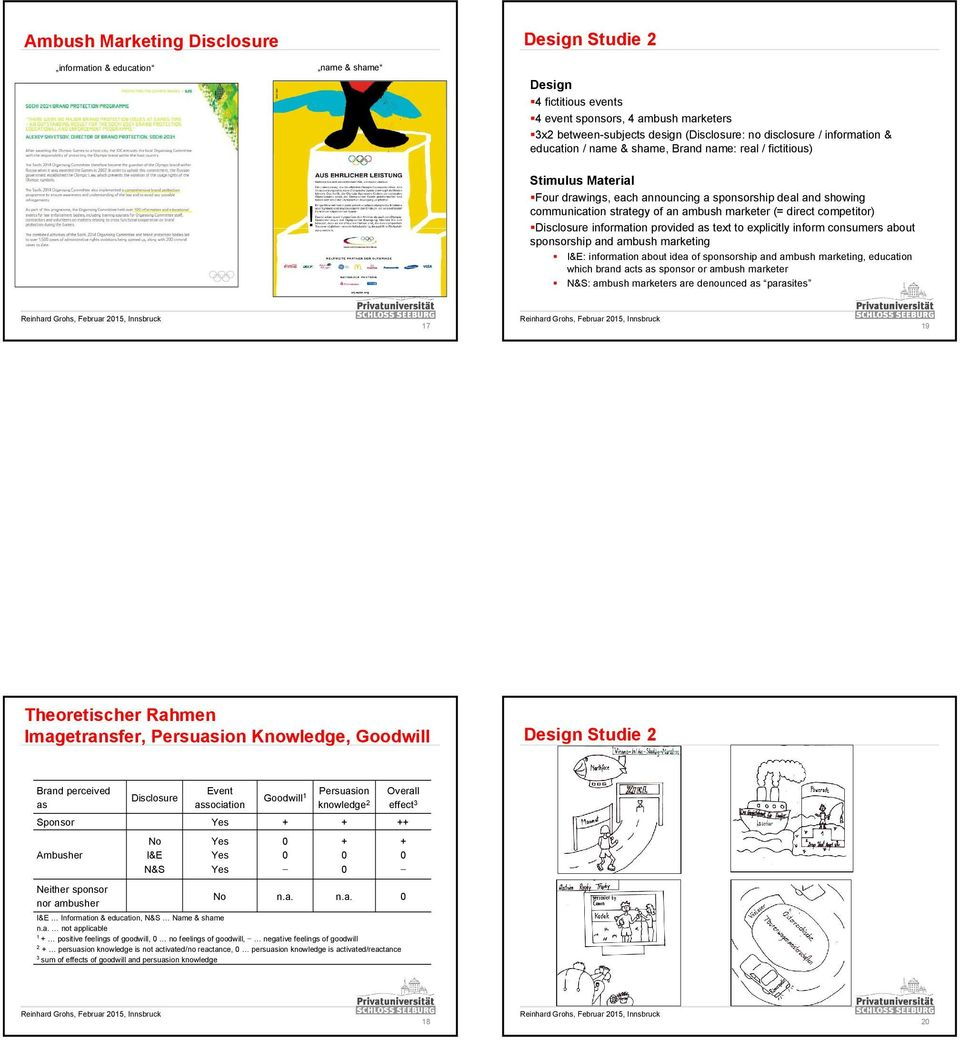 Stimulus Material Four drawings, each announcing a sponsorship deal and showing communication strategy of an ambush marketer (= direct competitor) Disclosure information provided as text to