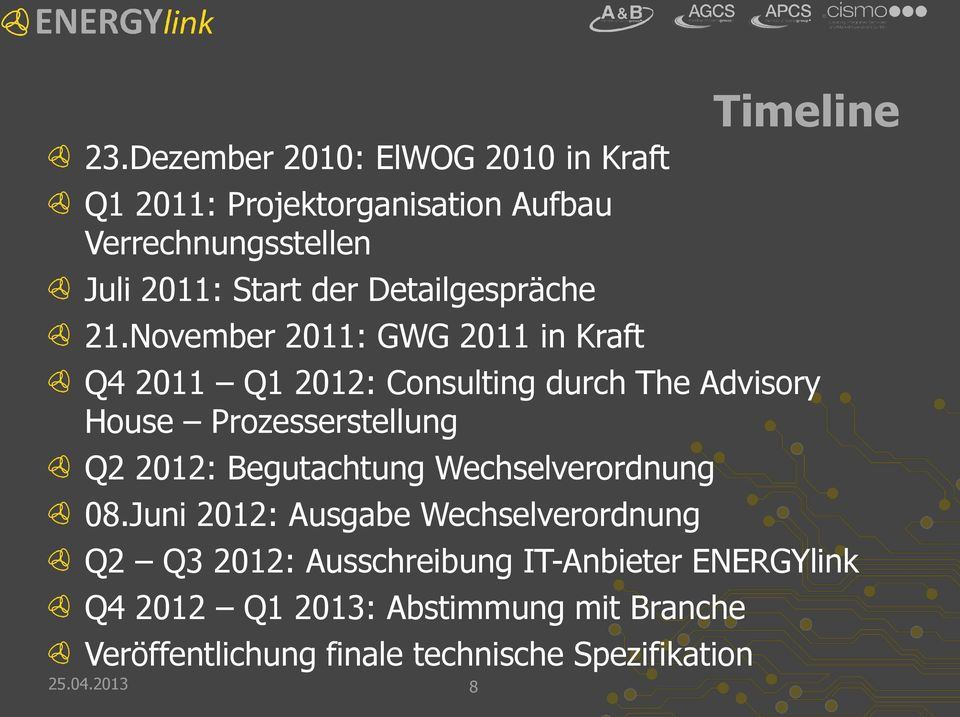 November 2011: GWG 2011 in Kraft Q4 2011 Q1 2012: Consulting durch The Advisory House Prozesserstellung Q2 2012: