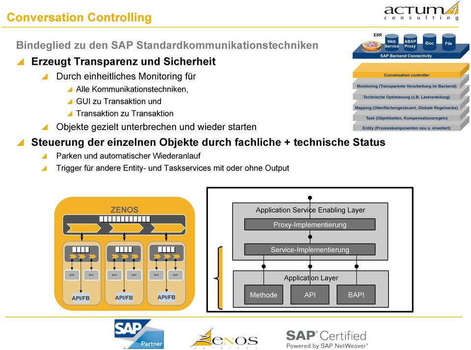 andere Entity- und Taskservices mit oder ohne Output ESR Web Service ABAP Proxy IDoc SAP Backend Connectivity Conversation controller File Monitoring (Transparente Verarbeitung im Backend) Technische