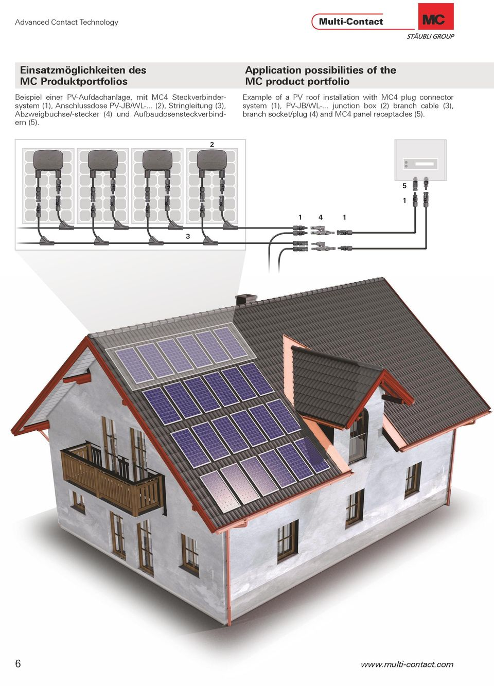 Application possibilities of the MC product portfolio Example of a PV roof installation with MC4 plug connector system (,