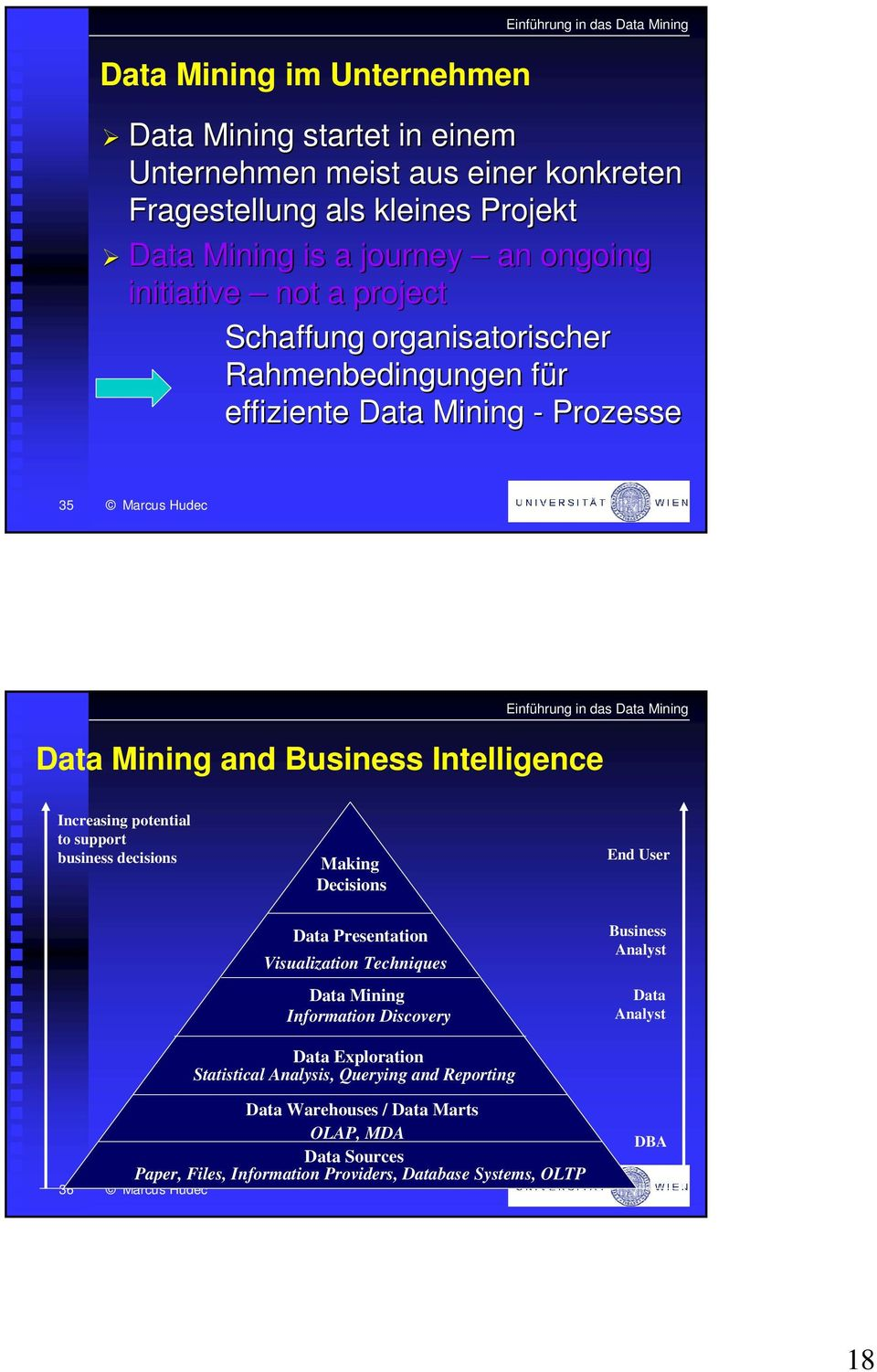potential to support business decisions Making Decisions End User Data Presentation Visualization Techniques Data Mining Information Discovery Data Exploration