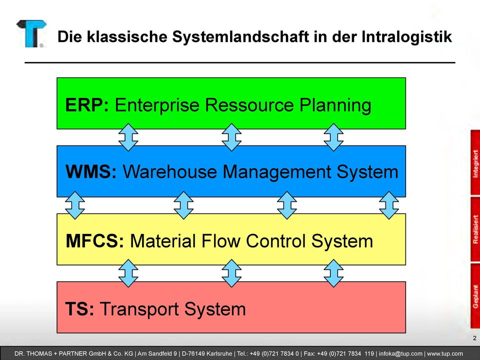 Planning WMS: Warehouse Management System