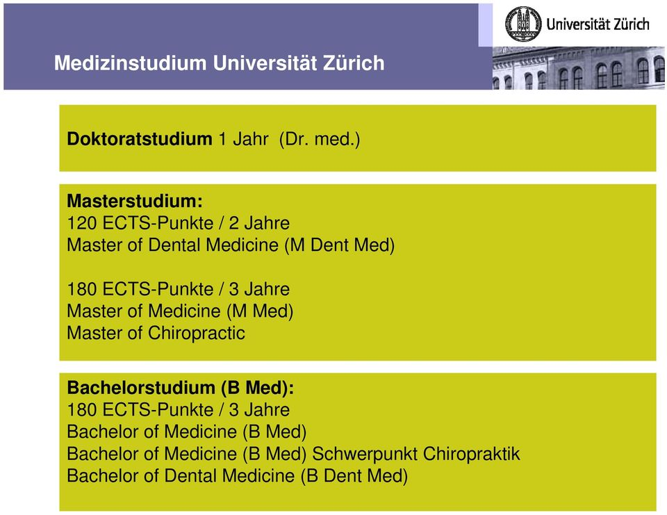 3 Jahre Master of Medicine (M Med) Master of Chiropractic Bachelorstudium (B Med): 180 ECTS-Punkte