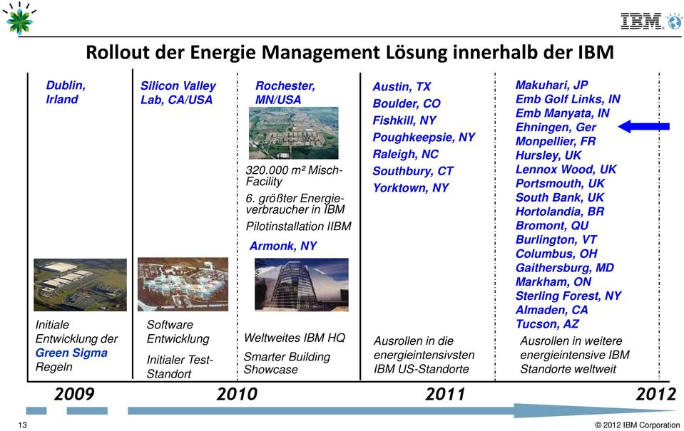 größter Energieverbraucher in IBM Pilotinstallation IIBM Armonk, NY Weltweites IBM HQ Smarter Building Showcase Austin, TX Boulder, CO Fishkill, NY Poughkeepsie, NY Raleigh, NC Southbury, CT