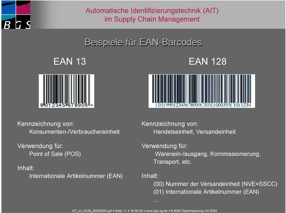 Konsumenten-/Verbrauchereinheit Verwendung für: Point of Sale (POS) Inhalt: Internationale Artikelnummer (EAN)