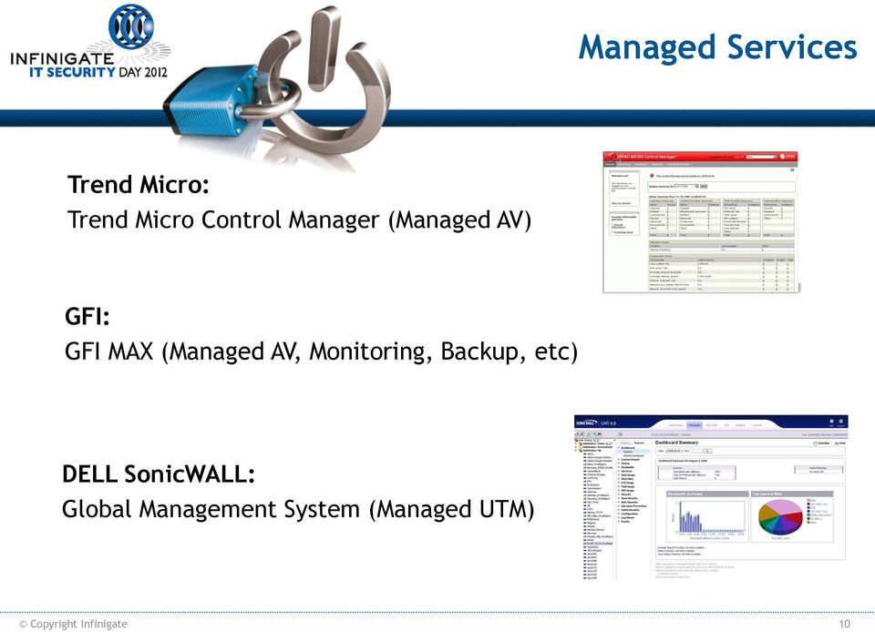Monitoring, Backup, etc) DELL SonicWALL: Global