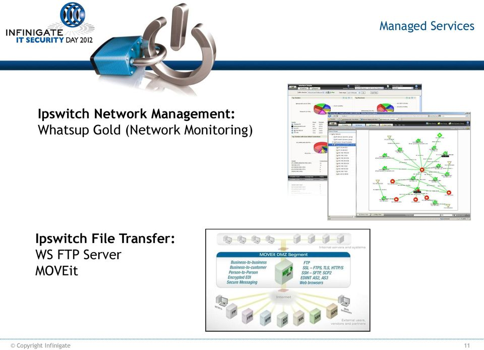 Monitoring) Ipswitch File Transfer: