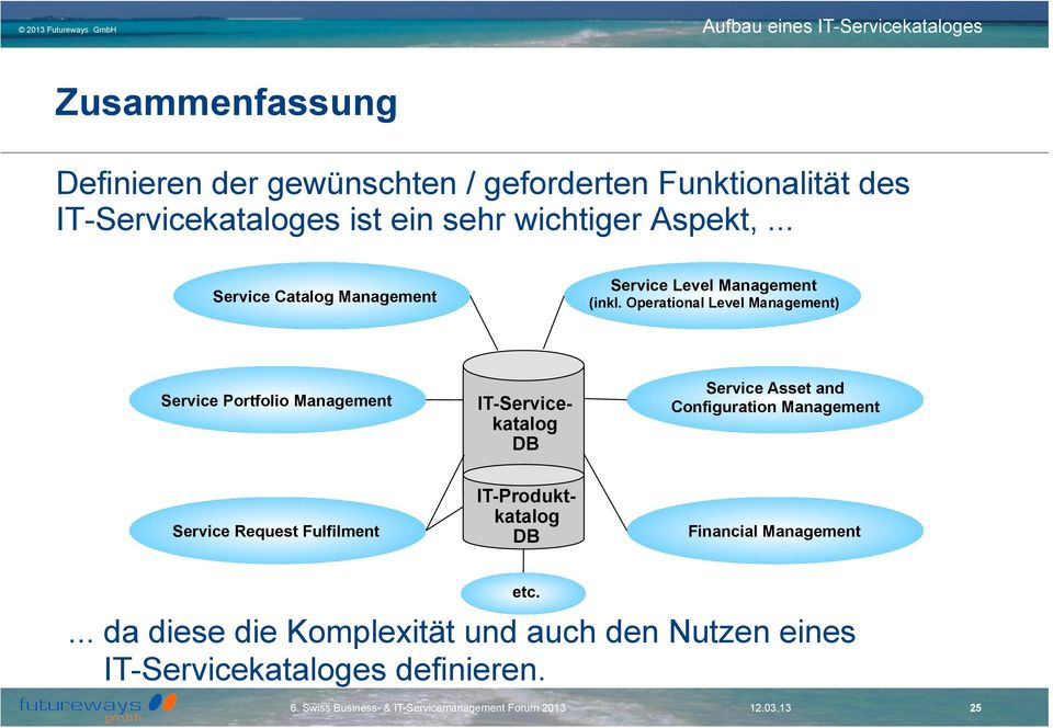 Operational Level Management) Service Portfolio Management IT-Servicekatalog DB Service Asset and Configuration