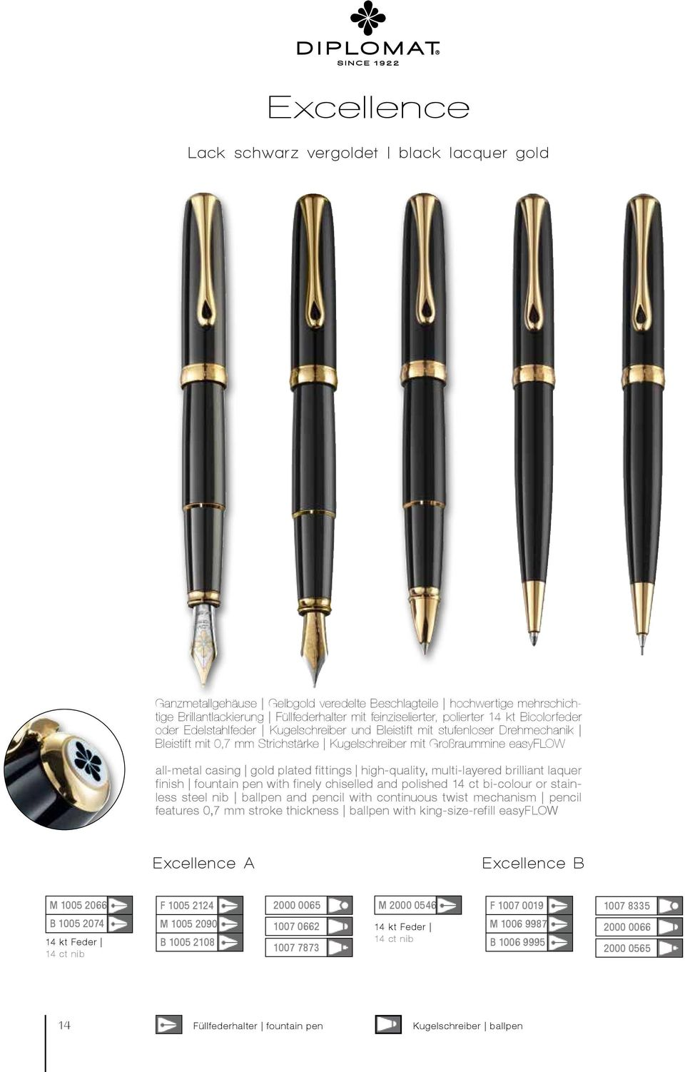 fittings high-quality, multi-layered brilliant laquer finish fountain pen with finely chiselled and polished 14 ct bi-colour or stainless steel nib ballpen and pencil with continuous twist mechanism