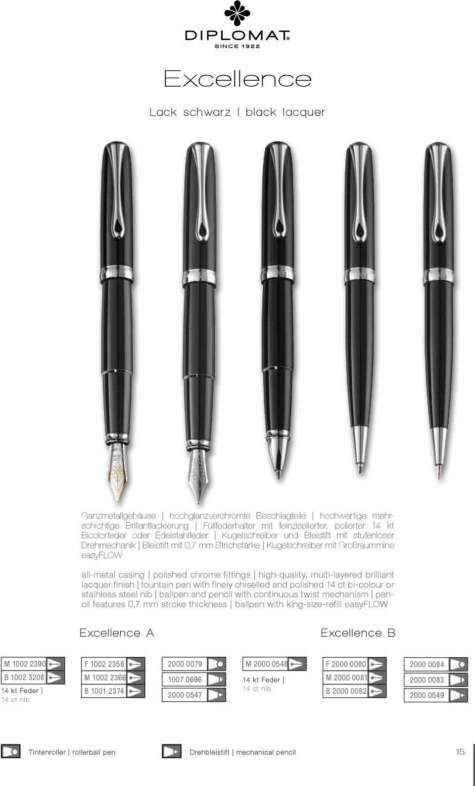 fittings high-quality, multi-layered brilliant lacquer finish fountain pen with finely chiselled and polished 14 ct bi-colour or stainless steel nib ballpen and pencil with continuous twist mechanism