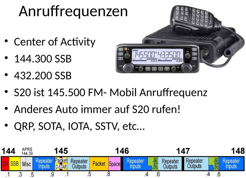 500 FM- Mobil Anruffrequenz Anderes