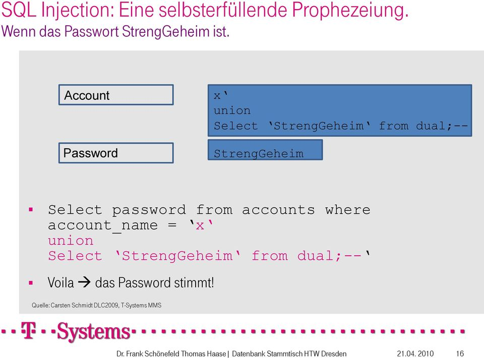 Account Password x union Select StrengGeheim from dual;-- StrengGeheim Select