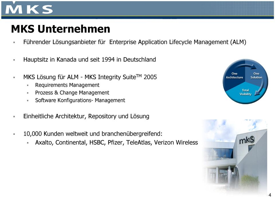 Prozess & Change Management Software Konfigurations- Management Einheitliche Architektur, Repository und Lösung