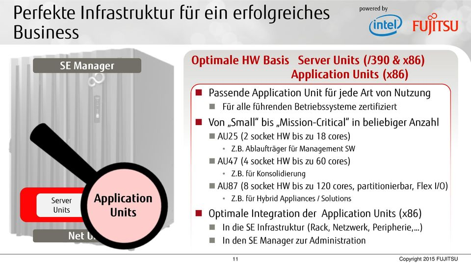 B. für Konsolidierung AU87 (8 socket HW bis zu 120 cores, partitionierbar, Flex I/O) Z.B. für Hybrid Appliances / Solutions Optimale Integration der Application (x86) In
