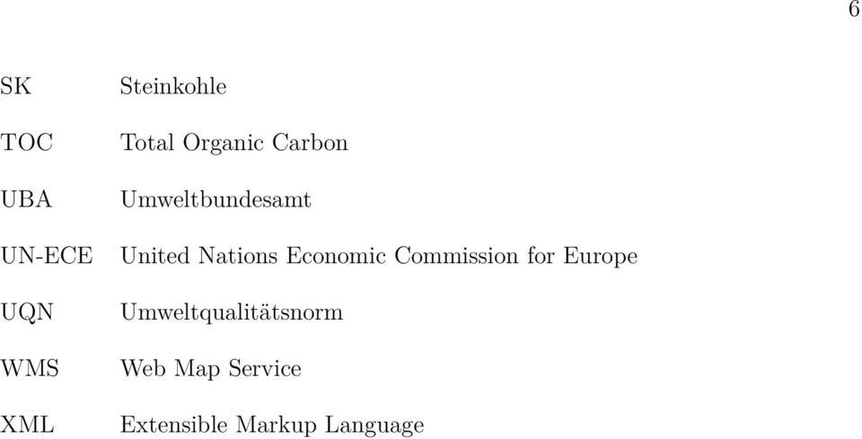Nations Economic Commission for Europe