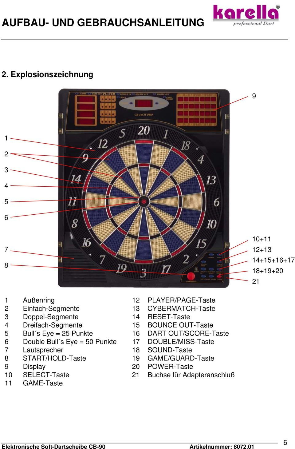 Eye = 25 Punkte 16 DART OUT/SCORE-Taste 6 Double Bull s Eye = 50 Punkte 17 DOUBLE/MISS-Taste 7 Lautsprecher 18