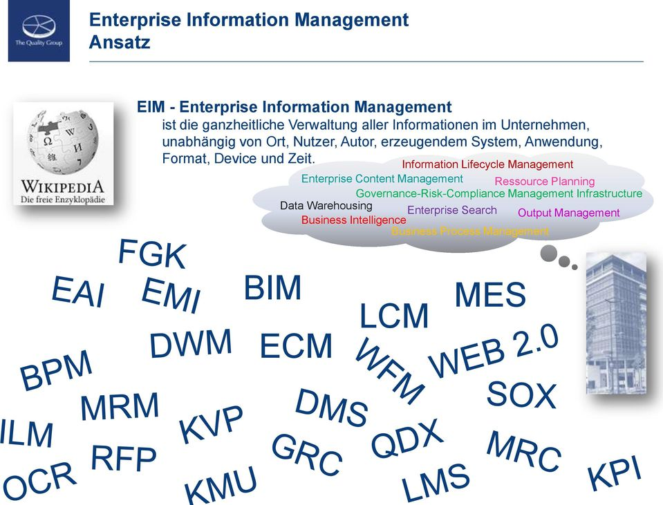 Information Lifecycle Management Enterprise Content Management Ressource Planning Governance-Risk-Compliance