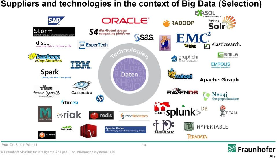 context of Big Data