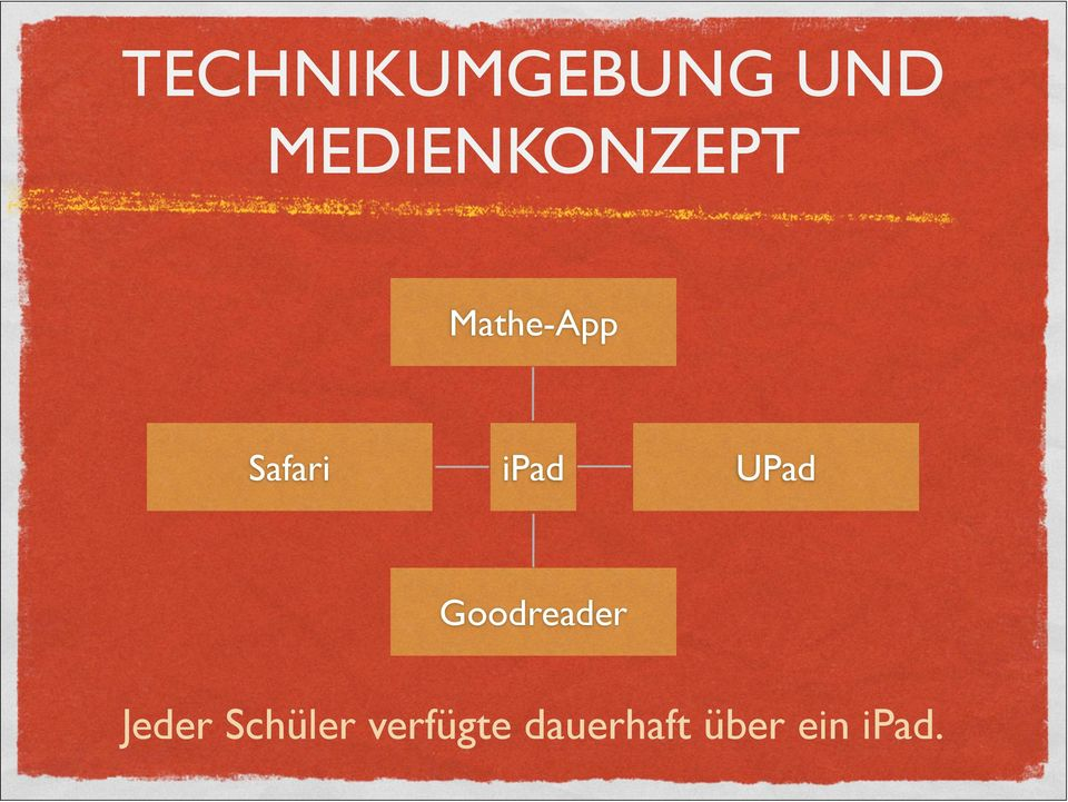 Safari ipad UPad Goodreader