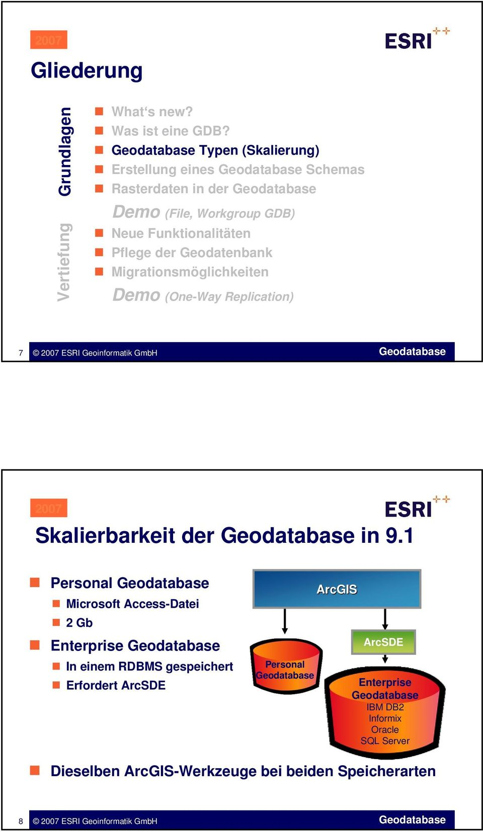 Geodatenbank Migrationsmöglichkeiten Demo (One-Way Replication) 7 Skalierbarkeit der in 9.
