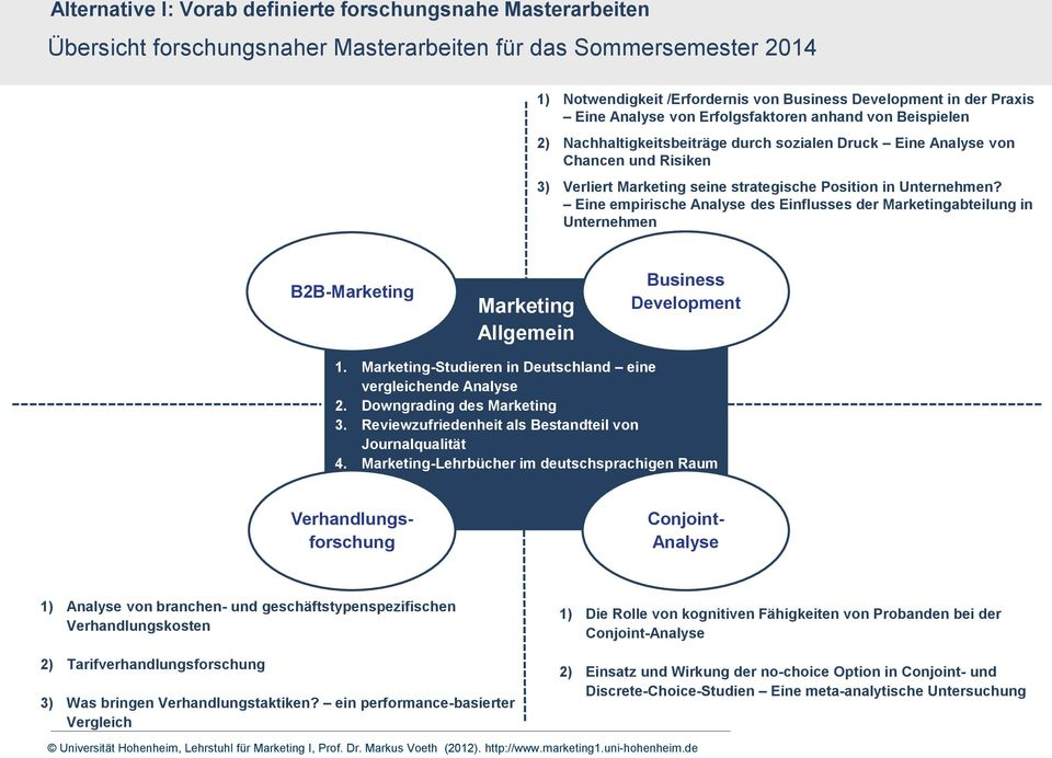Unternehmen? Eine empirische Analyse des Einflusses der Marketingabteilung in Unternehmen B2B-Marketing Marketing Allgemein Business Development 1.