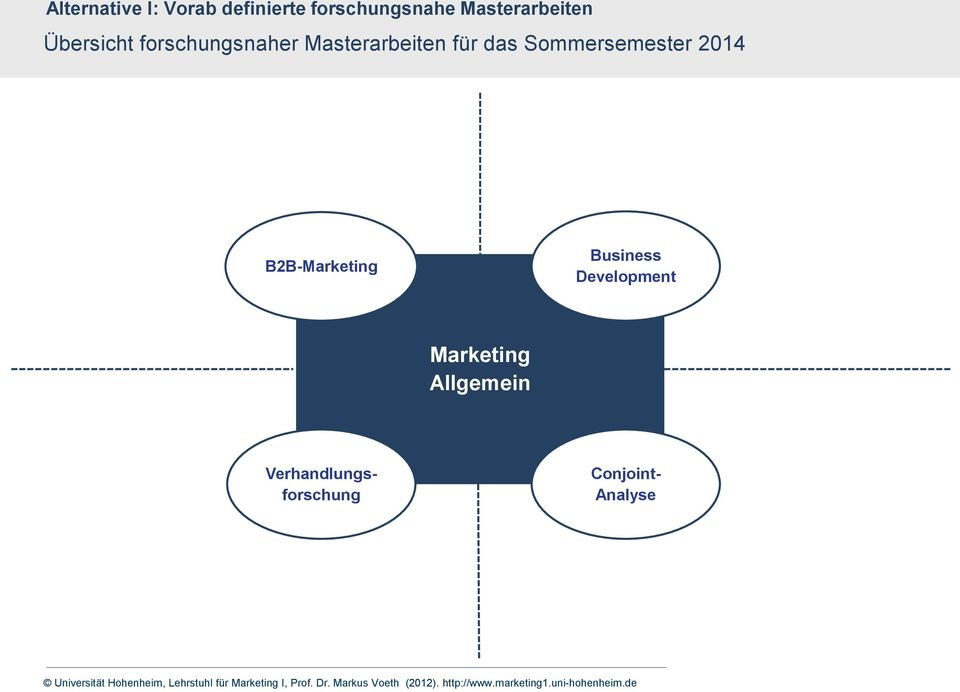 für das Sommersemester 2014 B2B-Marketing Business