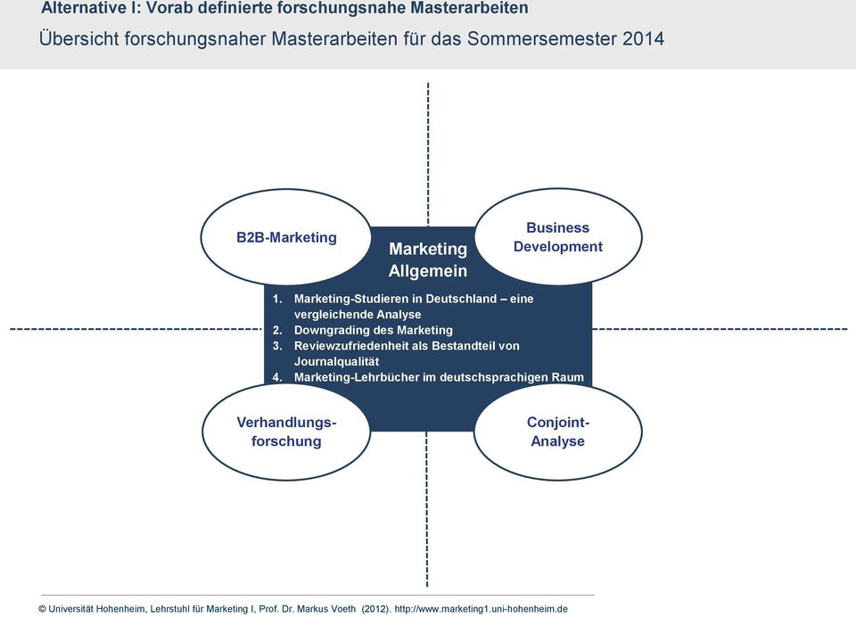 Marketing-Studieren in Deutschland eine vergleichende Analyse 2. Downgrading des Marketing 3.