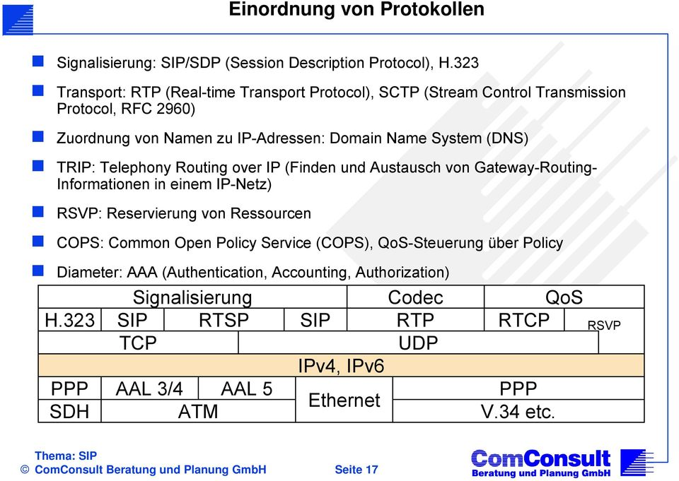 Telephony Routing over IP (Finden und Austausch von Gateway-Routing- Informationen in einem IP-Netz) RSVP: Reservierung von Ressourcen COPS: Common Open Policy Service