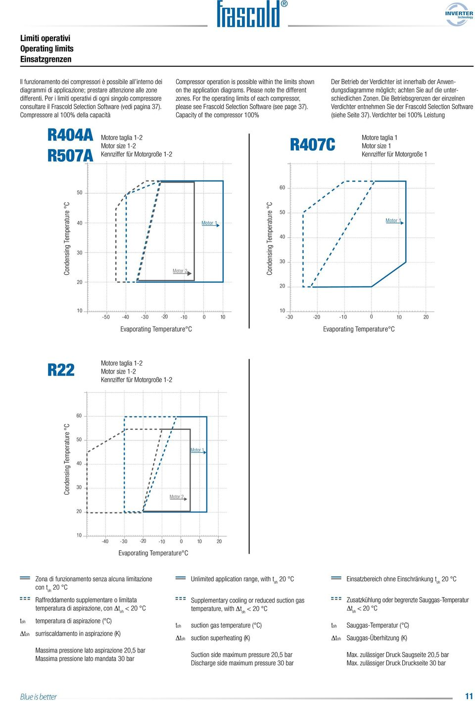 al 00% della capacità R4A R7A Motore taglia - Motor size - Kennziffer für Motorgroße - operation is possible within the limits shown on the application diagrams. Please note the different zones.