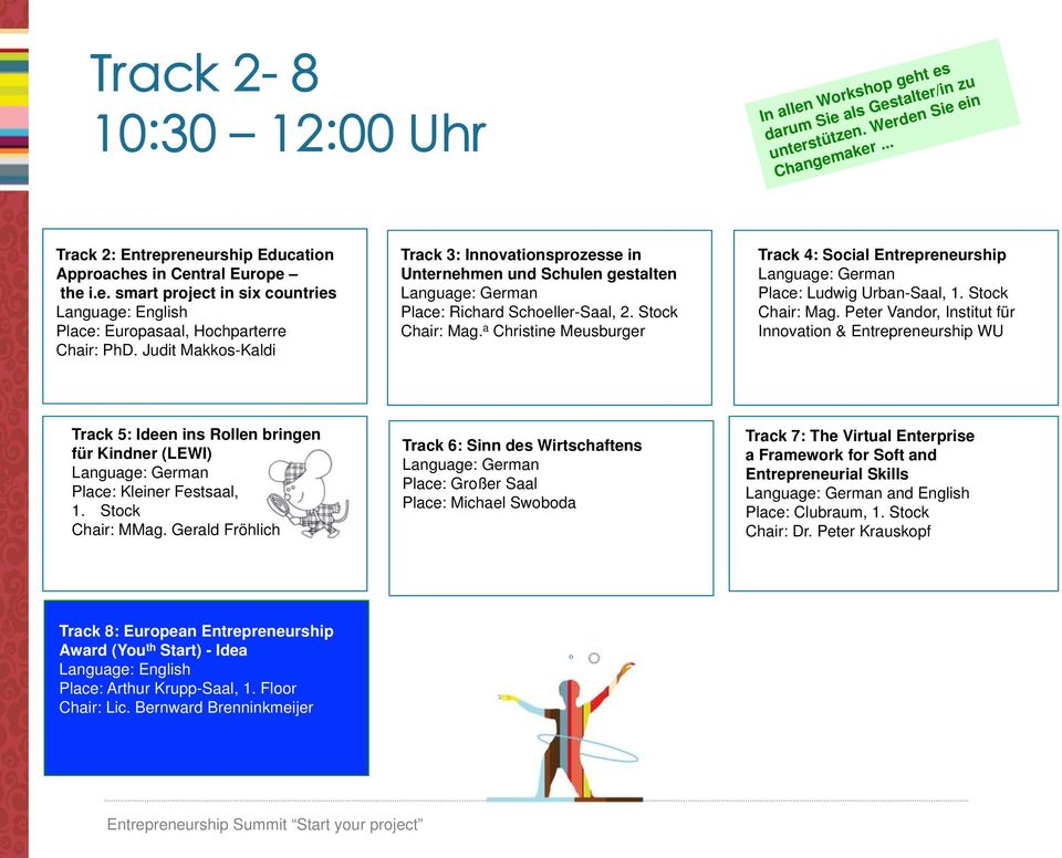 a Christine Meusburger Track 4: Social Entrepreneurship Language: German Place: Ludwig Urban-Saal, 1. Stock Chair: Mag.