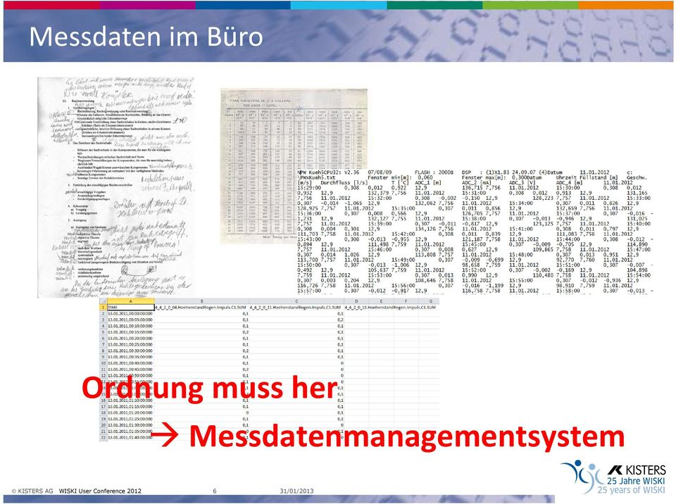 Messdatenmanagementsystem