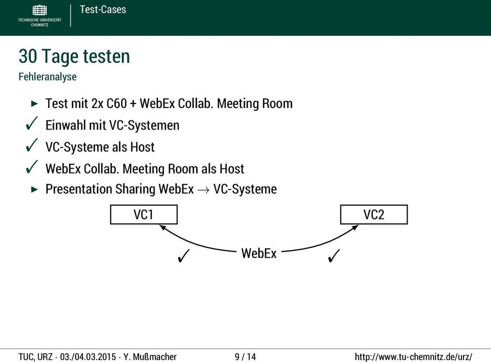 Meeting Room als Host Presentation Sharing WebEx VC-Systeme VC1 VC2!
