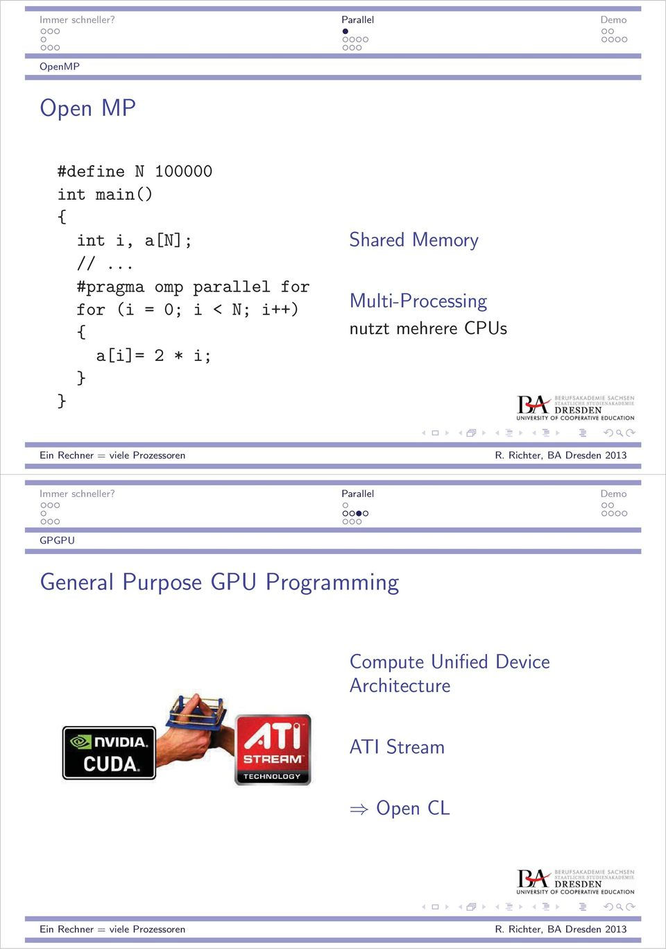 } Shared Memory Multi-Processing nutzt mehrere CPUs GPGPU General
