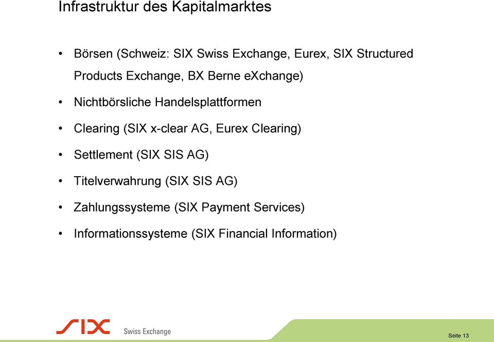 Clearing (SIX x-clear AG, Eurex Clearing) Settlement (SIX SIS AG) Titelverwahrung (SIX