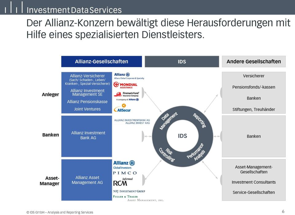 Allianz Investment Management SE Allianz Pensionskasse Versicherer Pensionsfonds/-kassen Banken Joint Ventures Stiftungen, Treuhänder