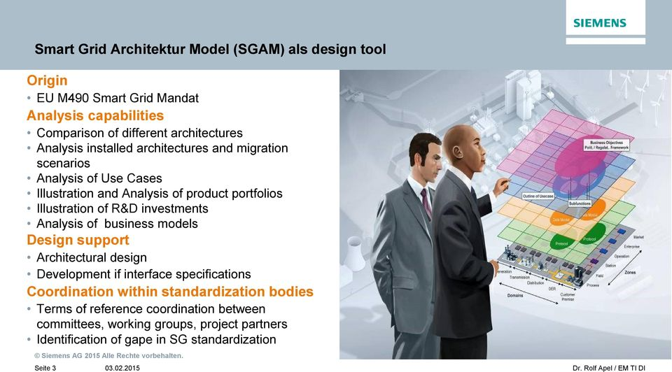 investments Analysis of business models Design support Architectural design Development if interface specifications Coordination within
