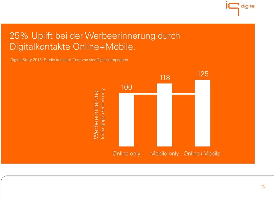 Digital Story 2015, Studie iq digital, Test von vier