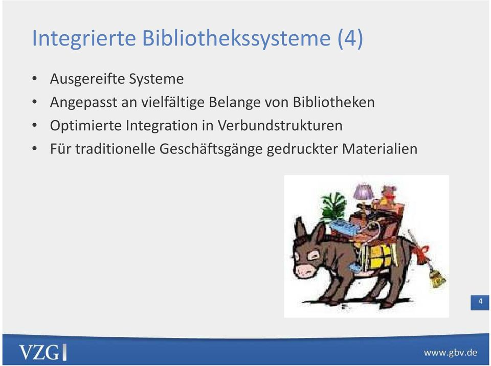 Bibliotheken Optimierte Integration in