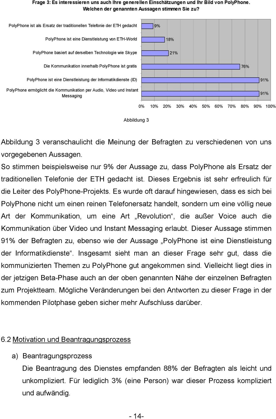 Kommunikation innerhalb PolyPhone ist gratis 76% PolyPhone ist eine Dienstleistung der Informatikdienste (ID) PolyPhone ermöglicht die Kommunikation per Audio, Video und Instant Messaging 91% 91% 0%