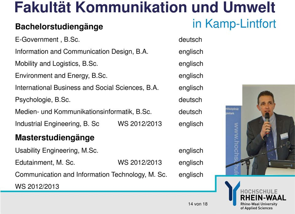 Sc. deutsch Industrial Engineering, B. Sc WS 2012/2013 Masterstudiengänge Usability Engineering, M.Sc. Edutainment, M. Sc. WS 2012/2013 Communication and Information Technology, M.