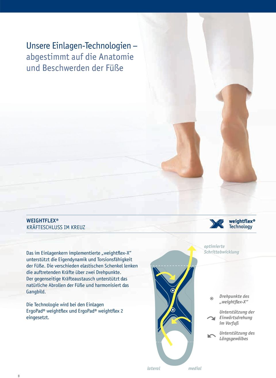 ErgoPad weightflex 2 schmal (Damen), medium, lang, Gr. 36 Textil (frost green)