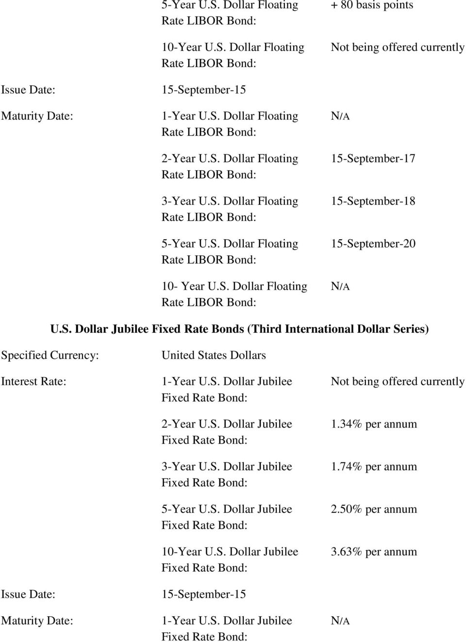 S. Dollar Jubilee Fixed Rate Bonds (Third International Dollar Series) Specified Currency: Interest Rate: Issue Date: Maturity Date: United States Dollars 1-Year U.S. Dollar Jubilee Fixed Rate Bond: 2-Year U.