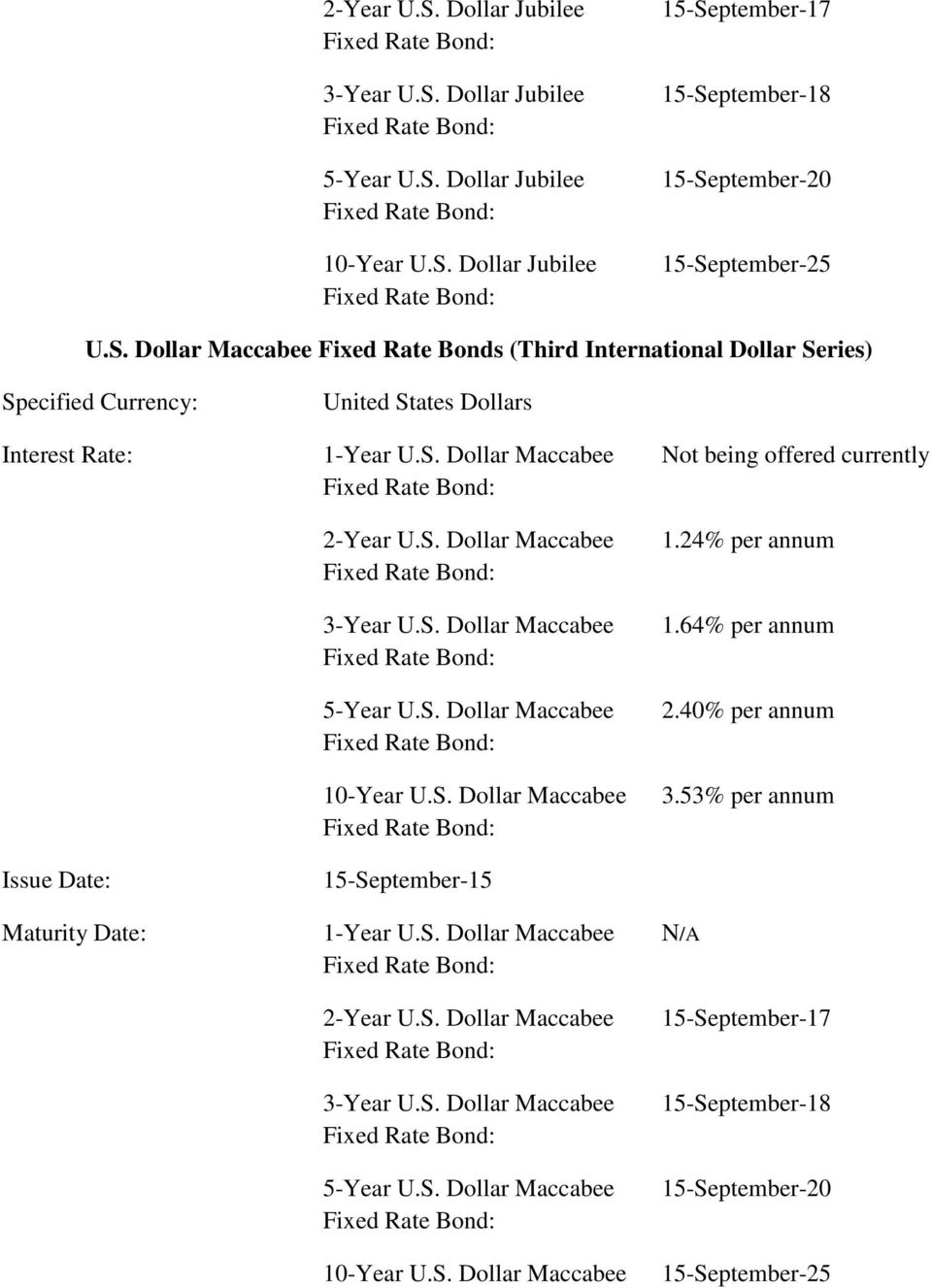 S. Dollar Maccabee Fixed Rate Bond: 3-Year U.S. Dollar Maccabee Fixed Rate Bond: 5-Year U.S. Dollar Maccabee Fixed Rate Bond: 10-Year U.S. Dollar Maccabee Fixed Rate Bond: 15-September-15 1-Year U.S. Dollar Maccabee Fixed Rate Bond: 2-Year U.