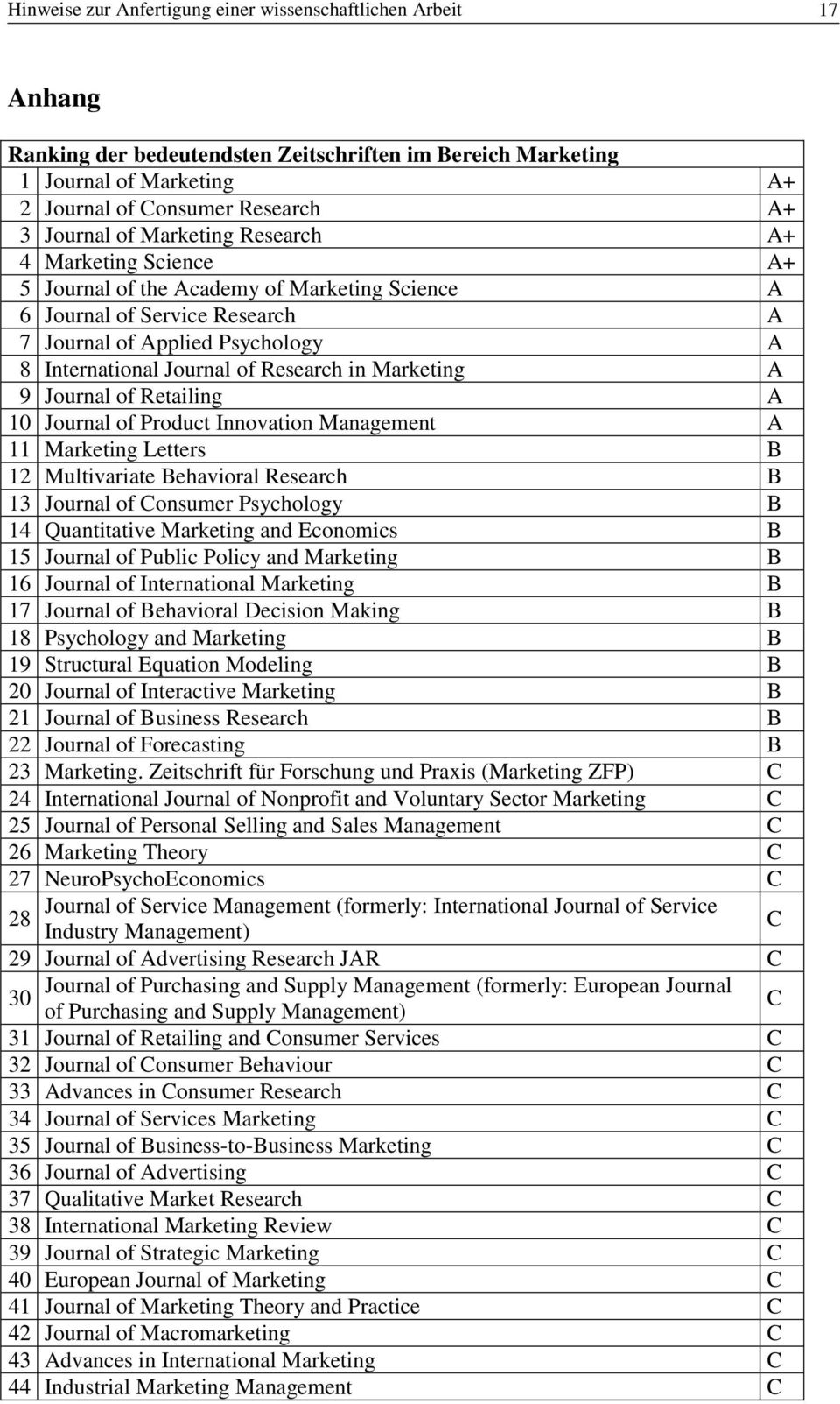 in Marketing A 9 Journal of Retailing A 10 Journal of Product Innovation Management A 11 Marketing Letters B 12 Multivariate Behavioral Research B 13 Journal of Consumer Psychology B 14 Quantitative